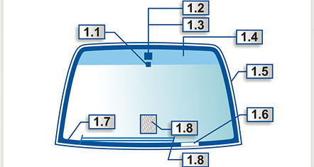 "<img src=""http://автостекла39.рф/wp-content/uploads/2014/12/1.jpg""alt="" lobovoe steklo "">"